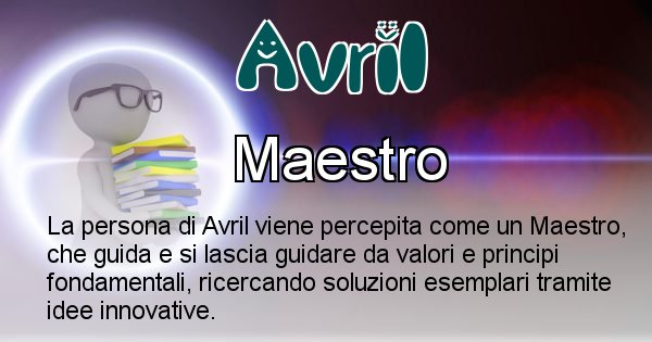 Avril - Come appari agli altri Avril
