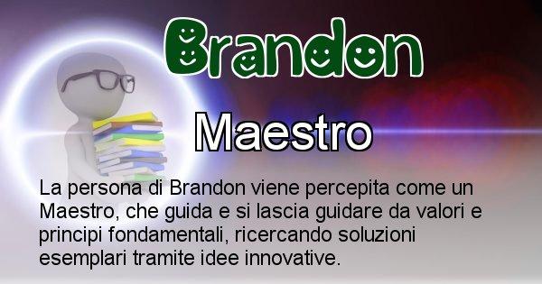 Brandon - Come appari agli altri Brandon