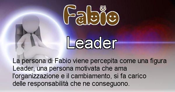 Fabio - Come appari agli altri Fabio