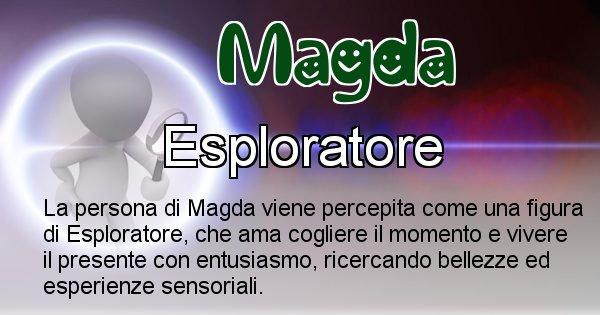 Magda - Come appari agli altri Magda