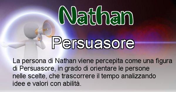 Nathan - Come appari agli altri Nathan