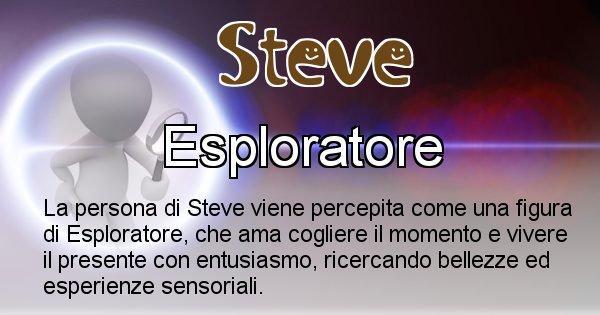 Steve - Come appari agli altri Steve