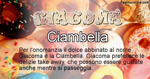 Giacoma - Dolce associato al nome Giacoma
