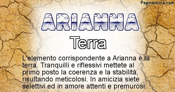 Arianna - Elemento naturale associato al cognome Arianna