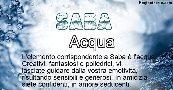 Saba - Elemento naturale associato al cognome Saba