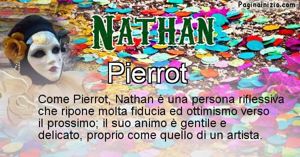 Nathan - Maschera associata al nome Nathan