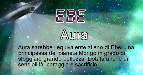 Ebe - Nome alieno corrispondente a Ebe