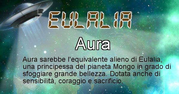 Eulalia - Nome alieno corrispondente a Eulalia