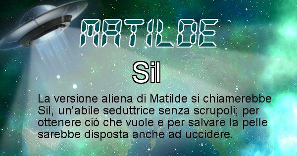Matilde - Nome alieno corrispondente a Matilde