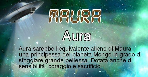 Maura - Nome alieno corrispondente a Maura