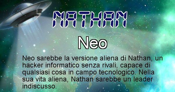 Nathan - Nome alieno corrispondente a Nathan