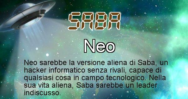 Saba - Nome alieno corrispondente a Saba