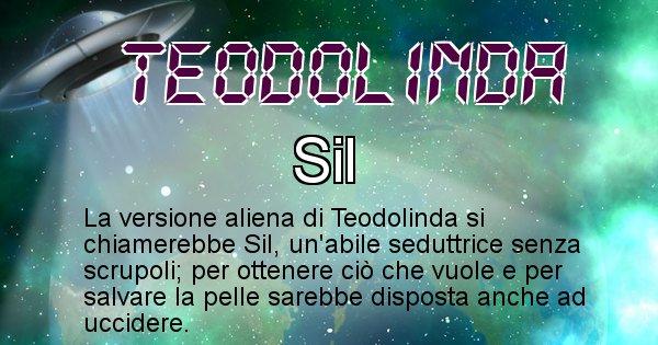 Teodolinda - Nome alieno corrispondente a Teodolinda