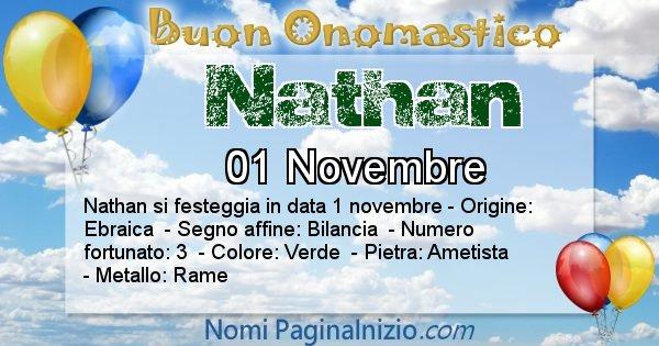 Nathan - Onomastico del nome Nathan