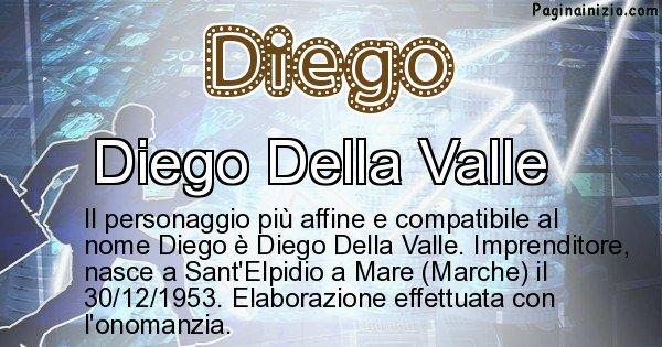 Diego - Personaggio storico associato a Diego