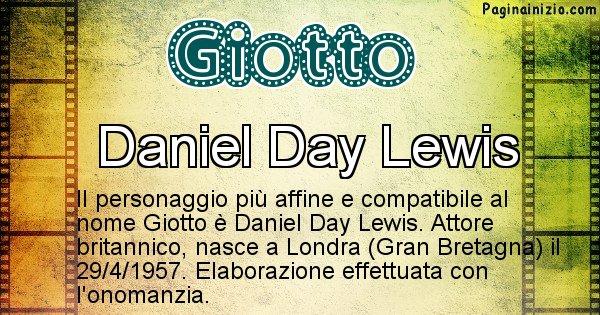 Giotto - Personaggio storico associato a Giotto