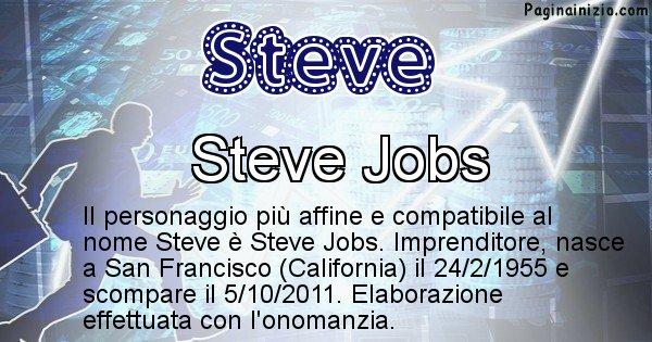 Steve - Personaggio storico associato a Steve