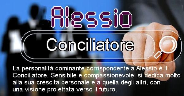 Alessio - Personalità associata al Nome Alessio