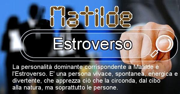 Matilde - Personalità associata al Nome Matilde