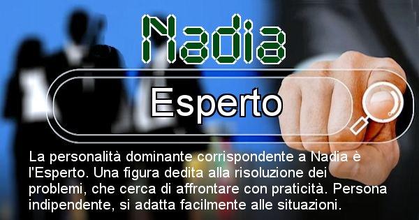 Nadia - Personalità associata al Nome Nadia