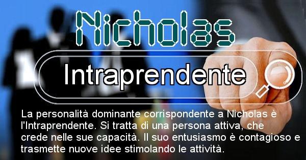 Nicholas - Personalità associata al Nome Nicholas