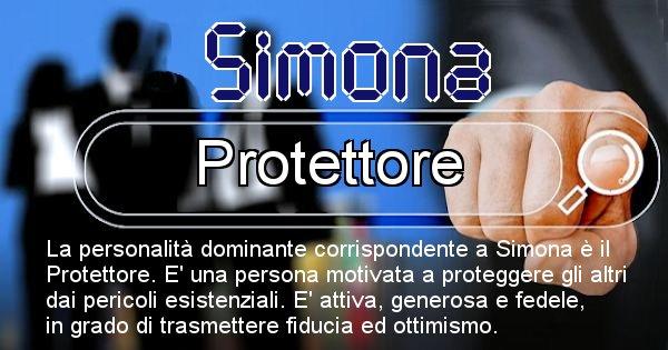 Simona - Personalità associata al Nome Simona