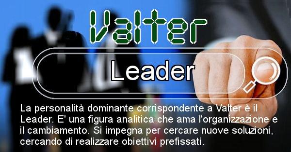 Valter - Personalità associata al Nome Valter