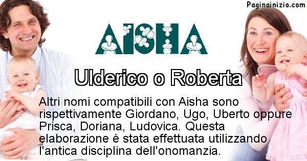 Aisha - Nome ideale per il figlio di Aisha