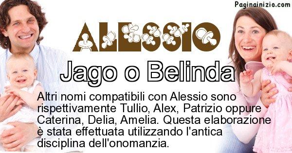 Alessio - Nome ideale per il figlio di Alessio