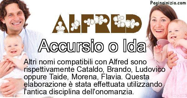 Alfred - Nome ideale per il figlio di Alfred