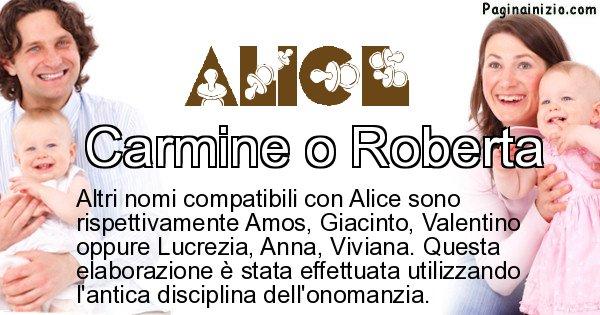 Alice - Nome ideale per il figlio di Alice