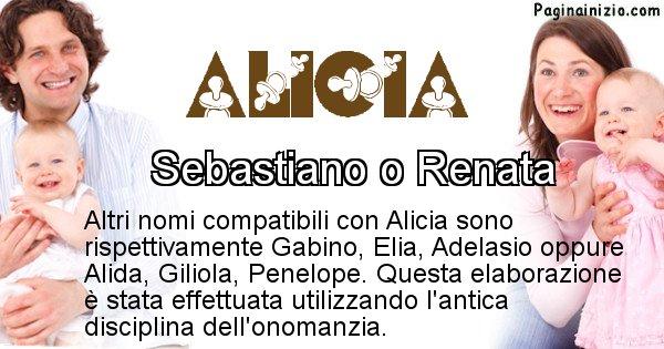 Alicia - Nome ideale per il figlio di Alicia