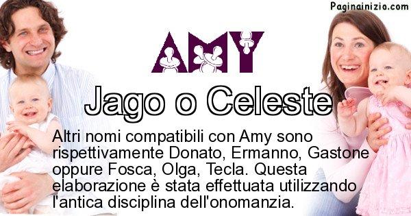 Amy - Nome ideale per il figlio di Amy