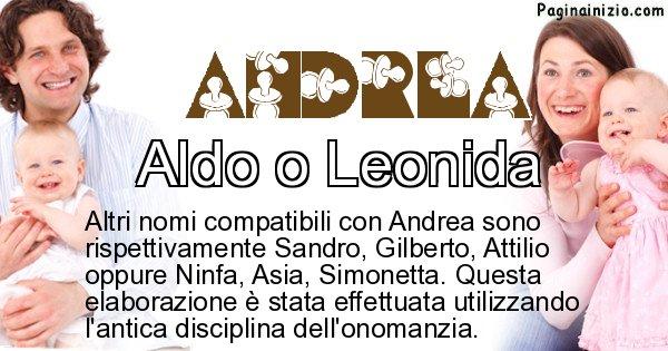 Andrea - Nome ideale per il figlio di Andrea
