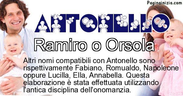 Antonello - Nome ideale per il figlio di Antonello