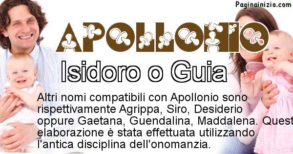Apollonio - Nome ideale per il figlio di Apollonio
