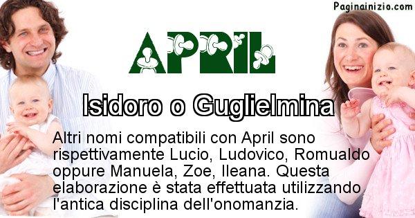 April - Nome ideale per il figlio di April