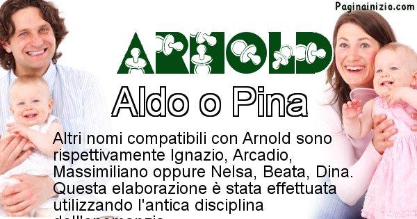 Arnold - Nome ideale per il figlio di Arnold