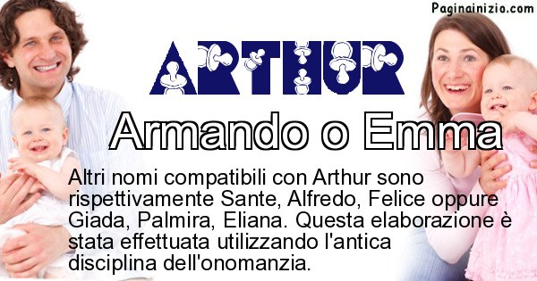 Arthur - Nome ideale per il figlio di Arthur