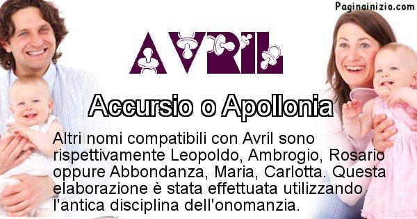 Avril - Nome ideale per il figlio di Avril