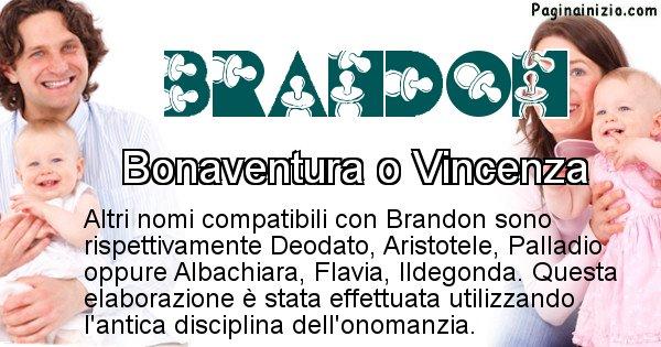 Brandon - Nome ideale per il figlio di Brandon