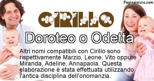 Cirillo - Nome ideale per il figlio di Cirillo