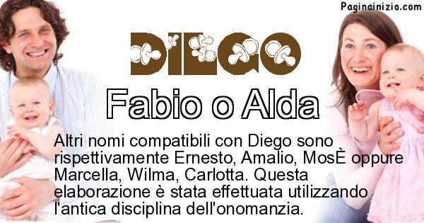 Diego - Nome ideale per il figlio di Diego