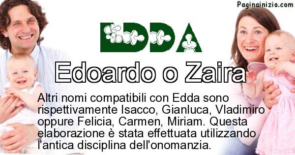Edda - Nome ideale per il figlio di Edda