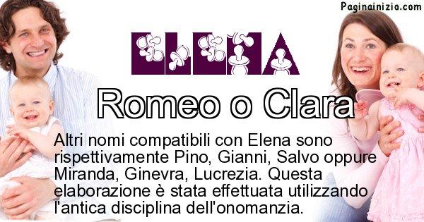 Elena - Nome ideale per il figlio di Elena