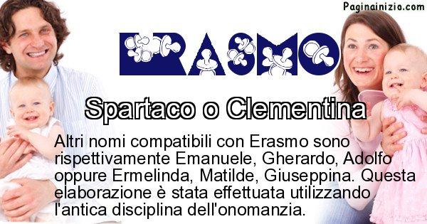 Erasmo - Nome ideale per il figlio di Erasmo