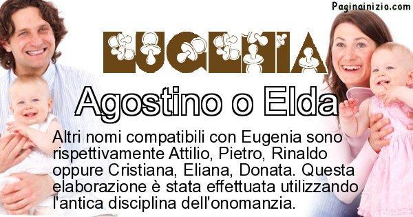 Eugenia - Nome ideale per il figlio di Eugenia