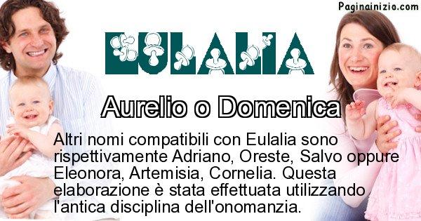 Eulalia - Nome ideale per il figlio di Eulalia