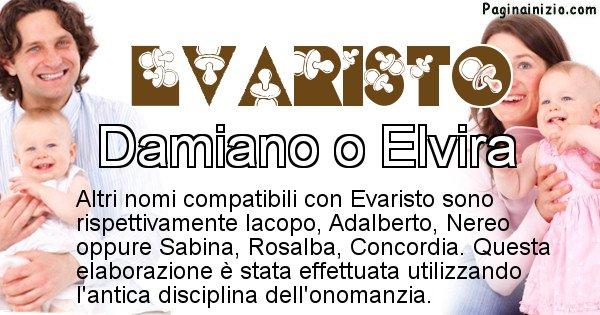 Evaristo - Nome ideale per il figlio di Evaristo