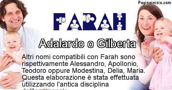 Farah - Nome ideale per il figlio di Farah